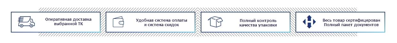 Преимущества покупки оптом обуви в Омске